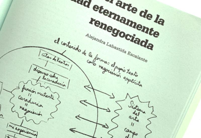Mapa mental de Alejandra Labastida